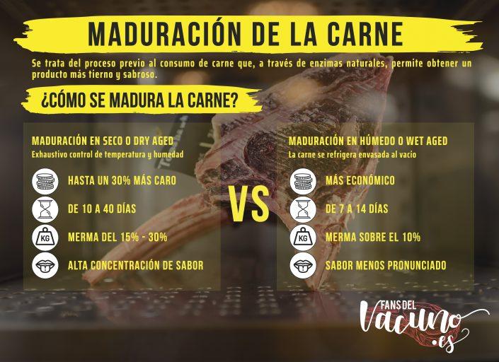 carrusel-blog1